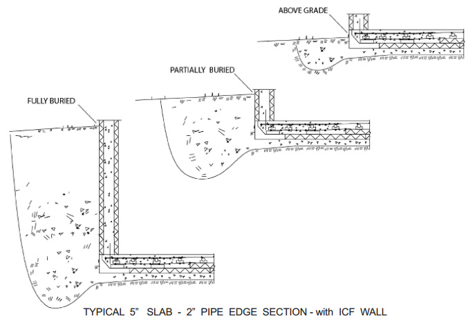 Basement Foundation Design frost protected shallow foundations, design & construction